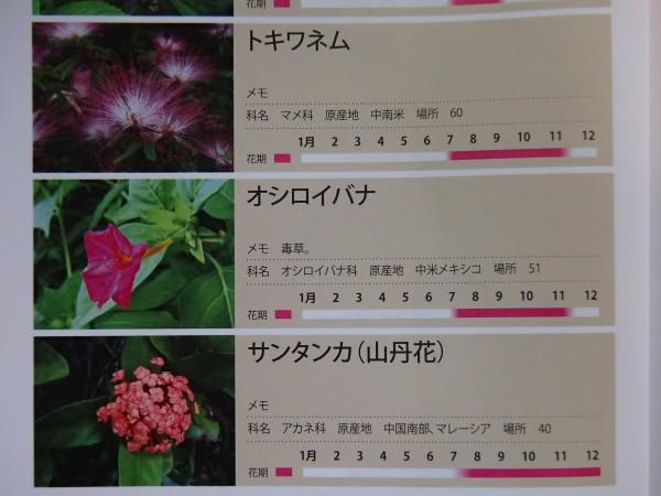 里の花ハンドブック一例